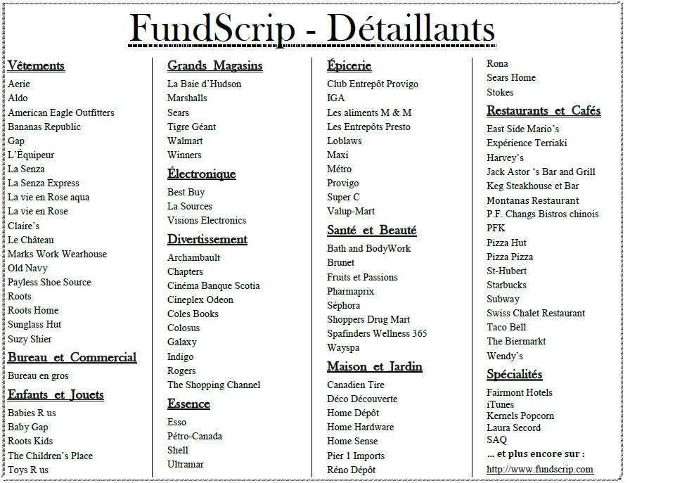 FundScrip - Détaillants